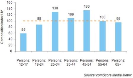 twitter-chart2